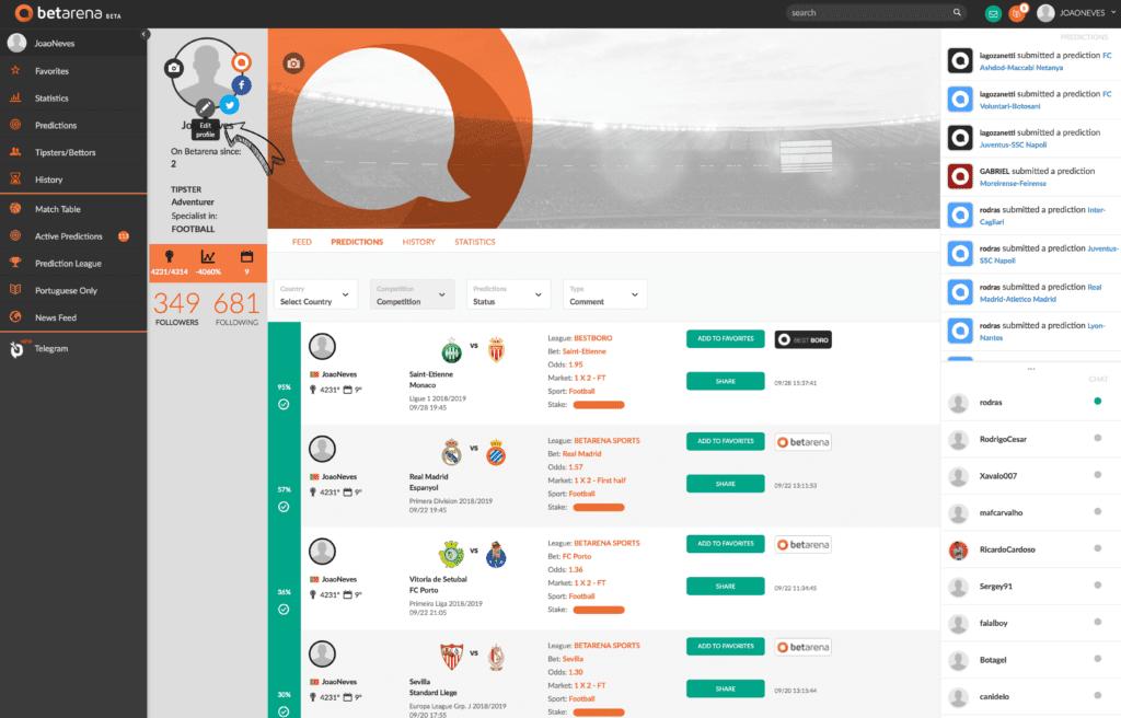 Edit Profile Betarena